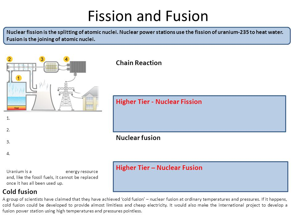 Fission and Fusion Nuclear fission is the splitting of atomic nuclei.