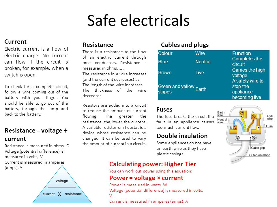 Safe electricals Current Electric current is a flow of electric charge. No current can flow if the circuit is broken, for example, when a switch is op