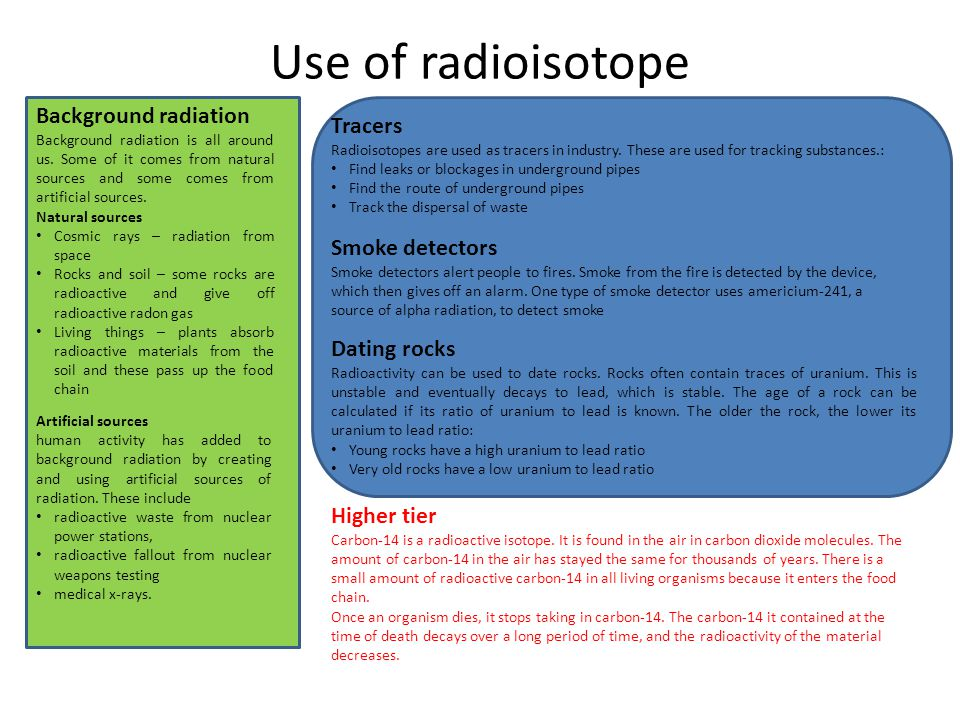 Use of radioisotope Background radiation Background radiation is all around us. Some of it comes from natural sources and some comes from artificial s