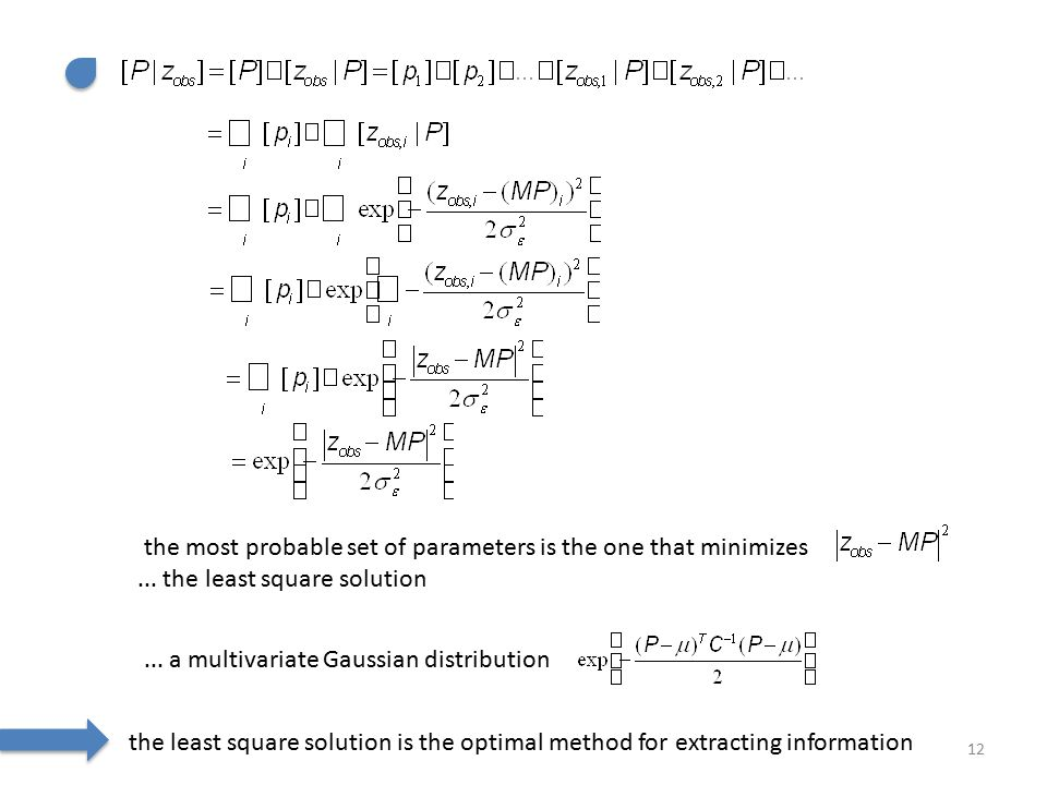 the most probable set of parameters is the one that minimizes...