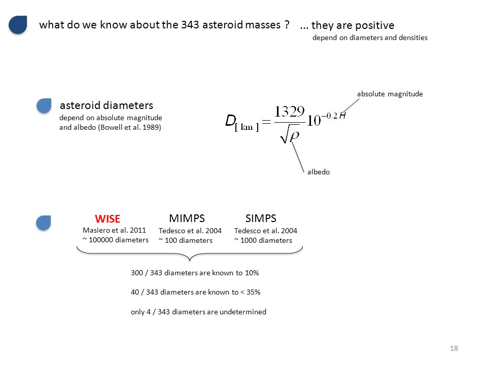 what do we know about the 343 asteroid masses ?...