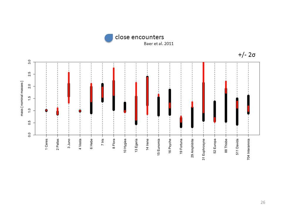 Baer et al. 2011 close encounters +/- 1σ+/- 2σ 26
