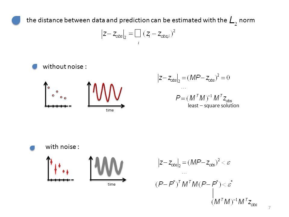 the distance between data and prediction can be estimated with the norm with noise : time without noise : least – square solution time 7