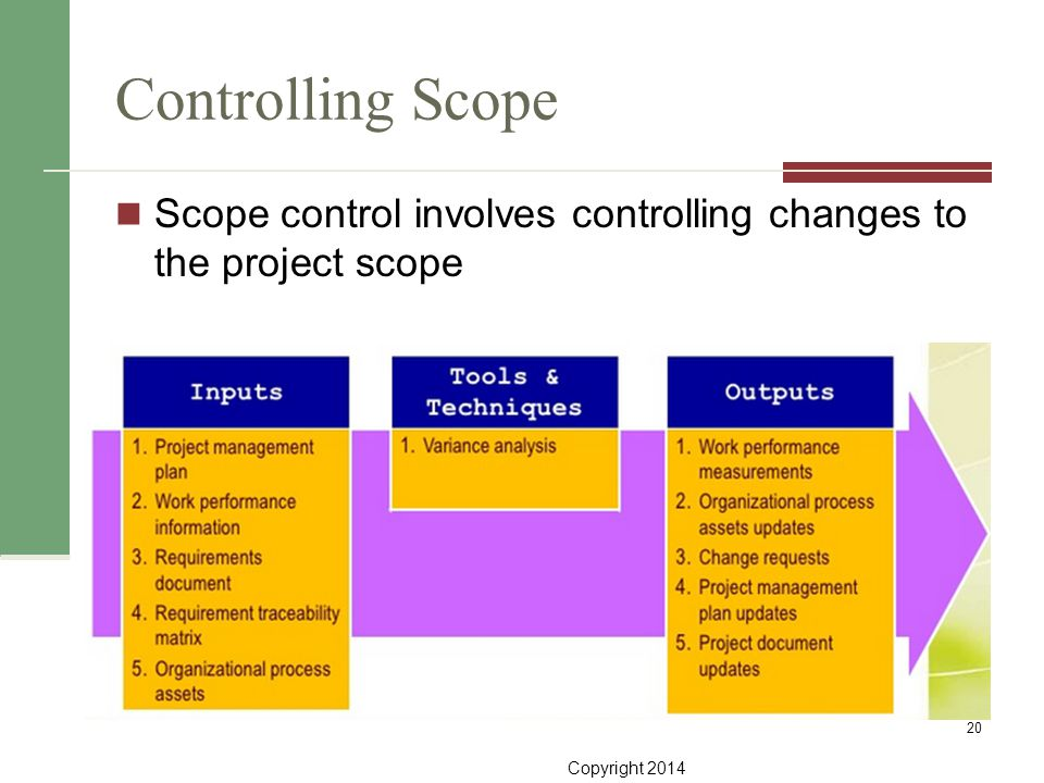 Copyright 2014 Controlling Scope Scope control involves controlling changes to the project scope 20