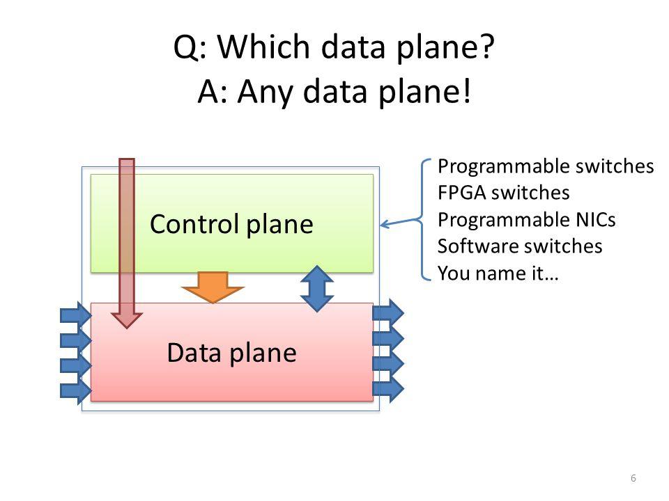 Control plane Data plane 17 The P4 Programming- Language Interface