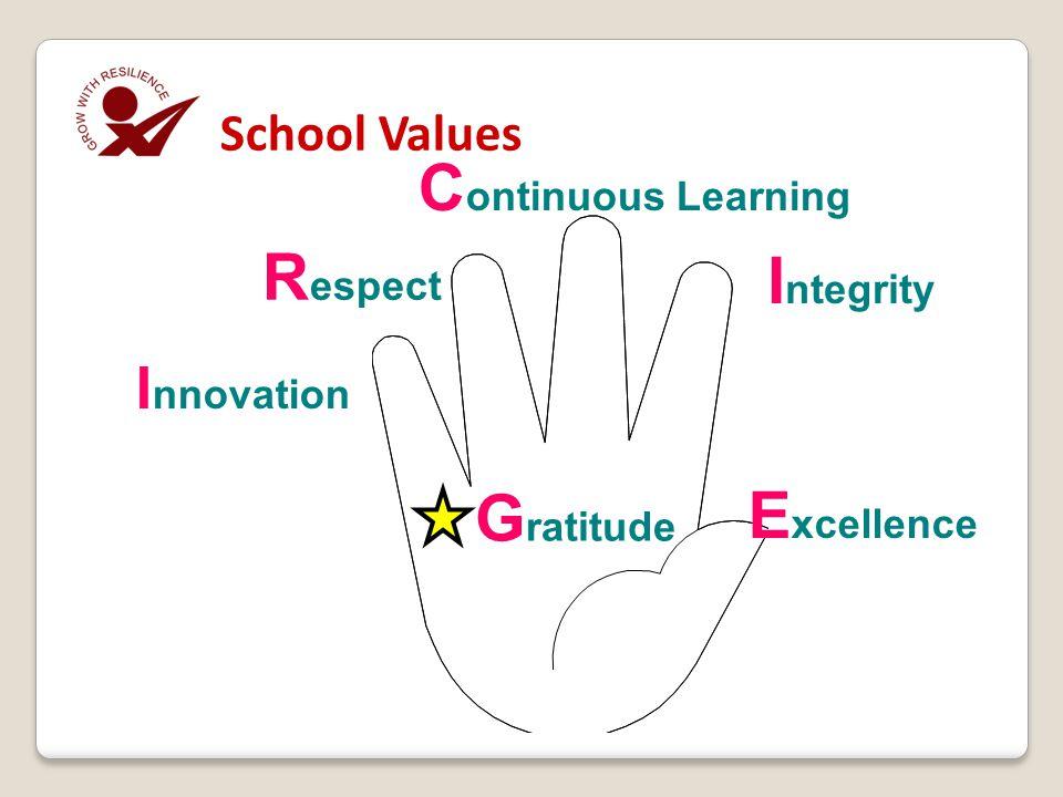 C ontinuous Learning E xcellence I ntegrity R espect I nnovation G ratitude School Values