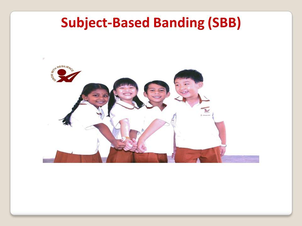 Subject-Based Banding (SBB)