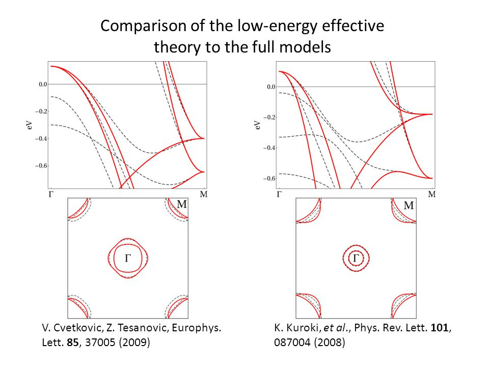 Comparison of the low-energy effective theory to the full models V.