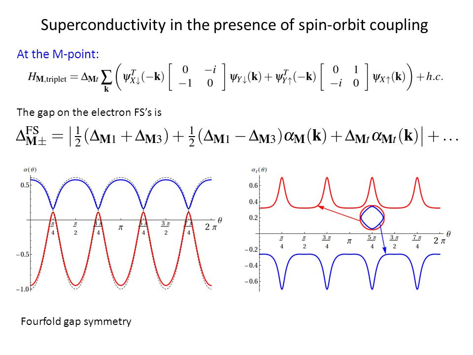 Superconductivity in the presence of spin-orbit coupling At the M-point: The gap on the electron FS's is Fourfold gap symmetry