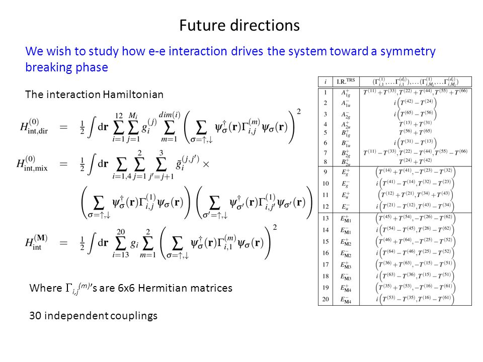 Future directions We wish to study how e-e interaction drives the system toward a symmetry breaking phase The interaction Hamiltonian Where  i,j (m) 's are 6x6 Hermitian matrices 30 independent couplings