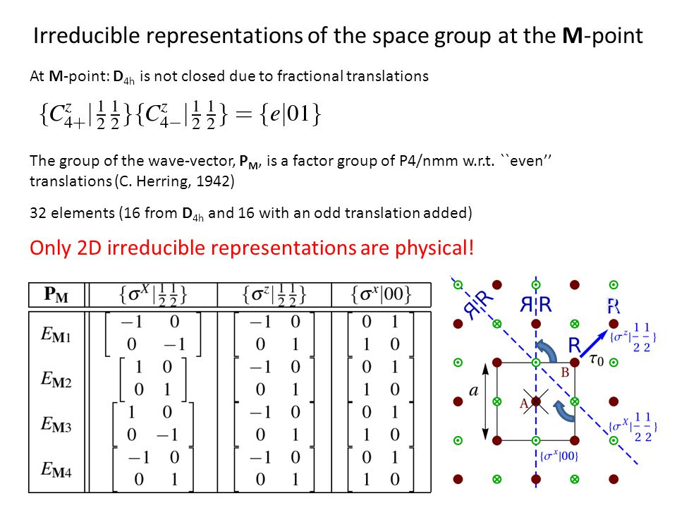 Irreducible representations of the space group at the M-point The group of the wave-vector, P M, is a factor group of P4/nmm w.r.t.