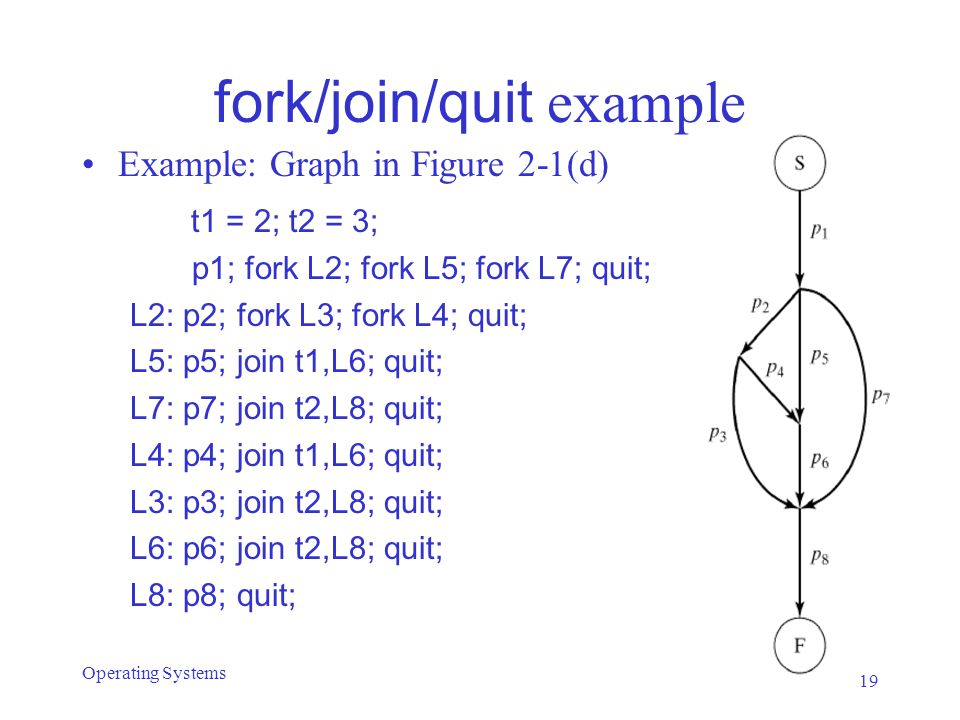 fork/join/quit example Example: Graph in Figure 2-1(d) t1 = 2; t2 = 3; p1; fork L2; fork L5; fork L7; quit; L2: p2; fork L3; fork L4; quit; L5: p5; join t1,L6; quit; L7: p7; join t2,L8; quit; L4: p4; join t1,L6; quit; L3: p3; join t2,L8; quit; L6: p6; join t2,L8; quit; L8: p8; quit; 19 Operating Systems