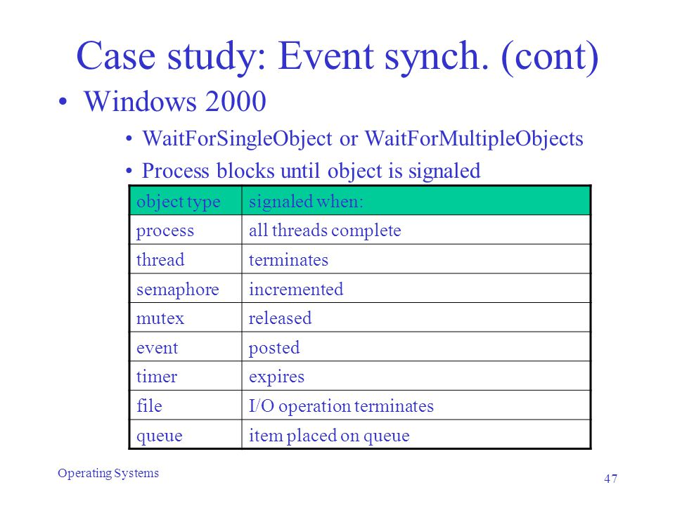Case study: Event synch.