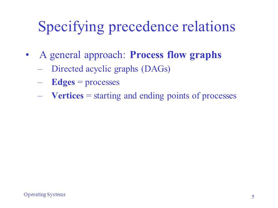 The Critical Section Problem General problem statement: cobegin p1: while(1) {CS1; program1;} // p2: while(1) {CS2; program2;} //...