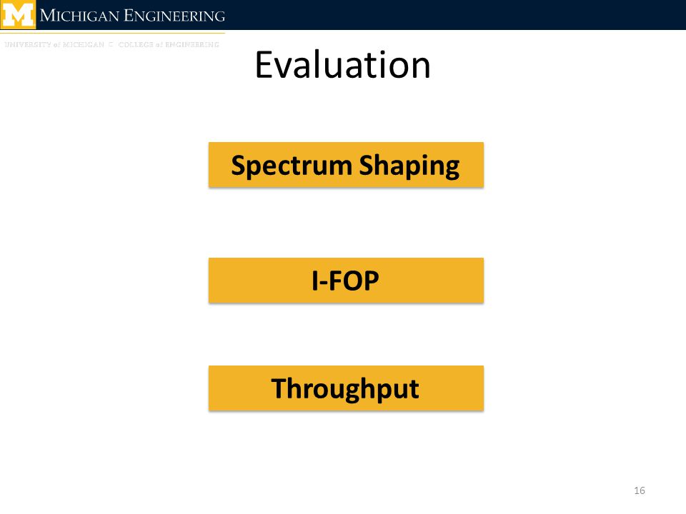 Evaluation 16 Spectrum Shaping I-FOP Throughput