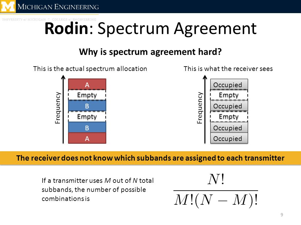 Rodin: Spectrum Agreement Why is spectrum agreement hard? This is the actual spectrum allocation A B Empty B A Frequency This is what the receiver see