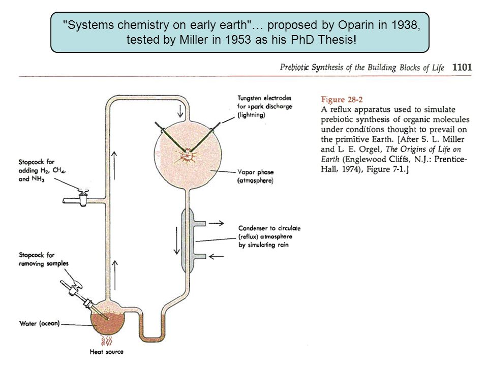 Systems chemistry on early earth … proposed by Oparin in 1938, tested by Miller in 1953 as his PhD Thesis!