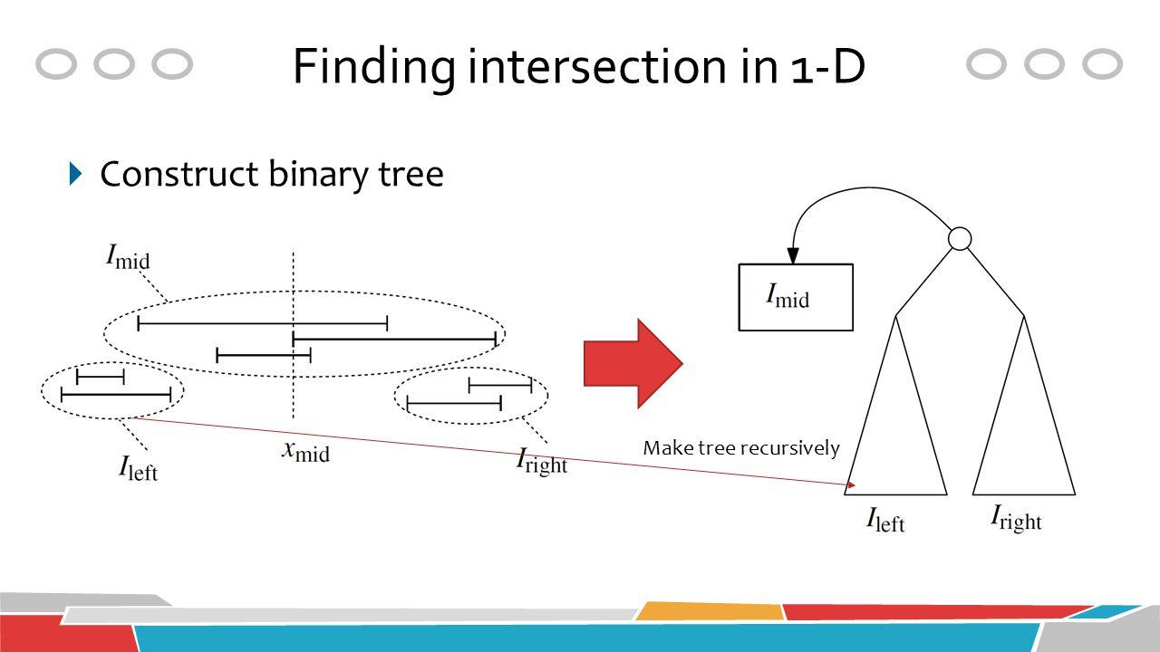  Construct binary tree Make tree recursively