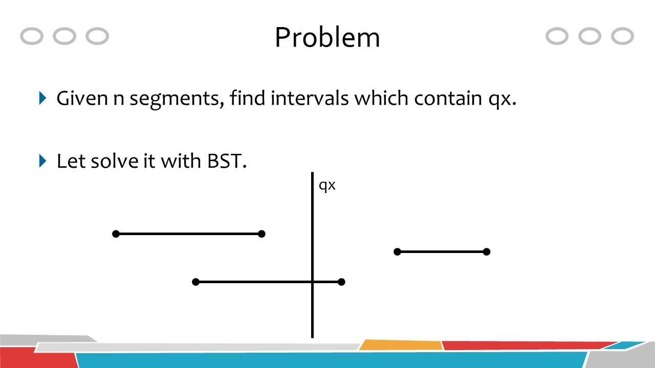 Problem  Given n segments, find intervals which contain qx.  Let solve it with BST. qx
