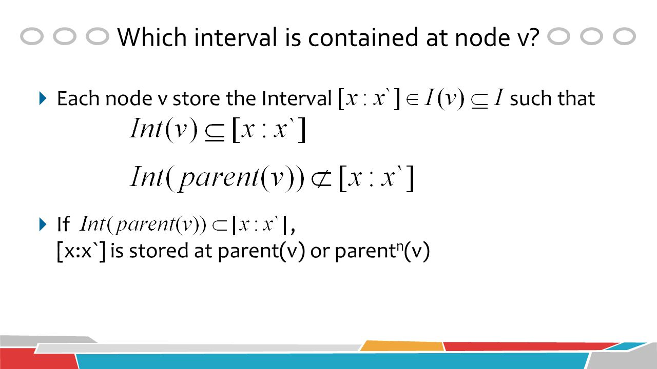 Which interval is contained at node v?  Each node v store the Interval such that  If, [x:x`] is stored at parent(v) or parent n (v)