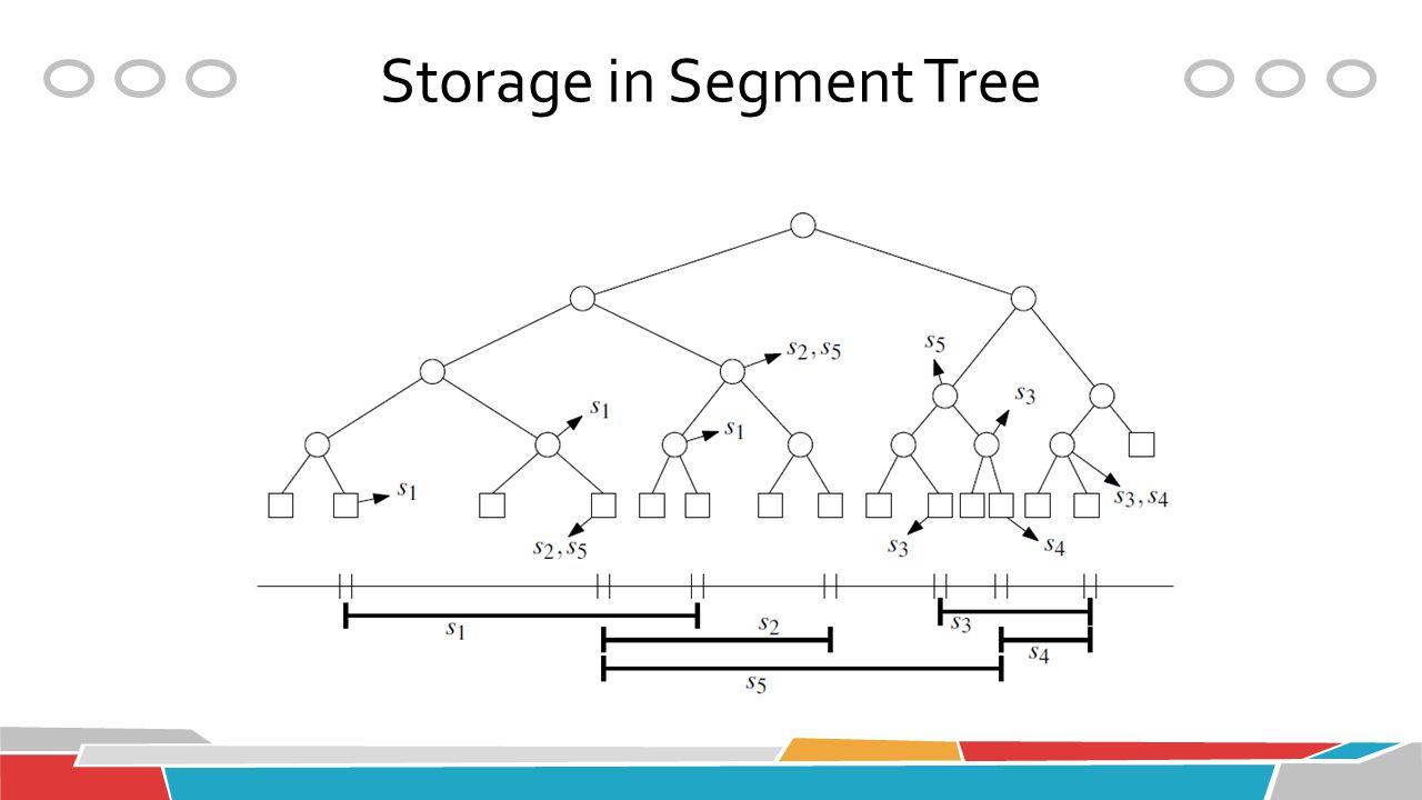 Storage in Segment Tree