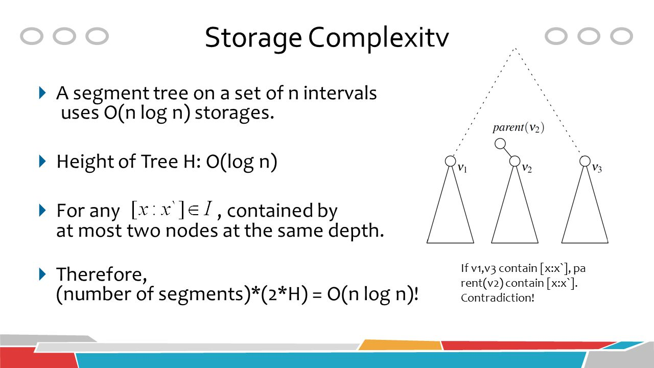 Storage Complexity  A segment tree on a set of n intervals uses O(n log n) storages.  Height of Tree H: O(log n)  For any, contained by at most two