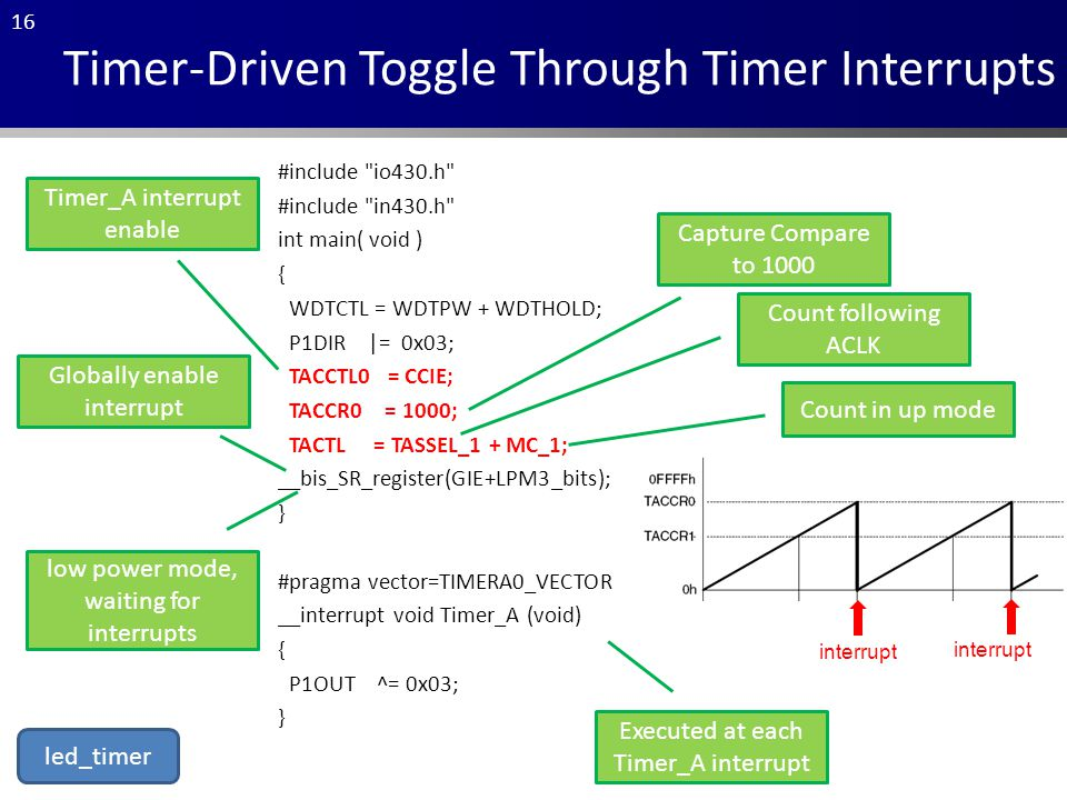 16 Timer-Driven Toggle Through Timer Interrupts led_timer #include io430.h #include in430.h int main( void ) { WDTCTL = WDTPW + WDTHOLD; P1DIR |= 0x03; TACCTL0 = CCIE; TACCR0 = 1000; TACTL = TASSEL_1 + MC_1; __bis_SR_register(GIE+LPM3_bits); } #pragma vector=TIMERA0_VECTOR __interrupt void Timer_A (void) { P1OUT ^= 0x03; } Timer_A interrupt enable Capture Compare to 1000 Count following ACLK Count in up mode interrupt Globally enable interrupt low power mode, waiting for interrupts Executed at each Timer_A interrupt
