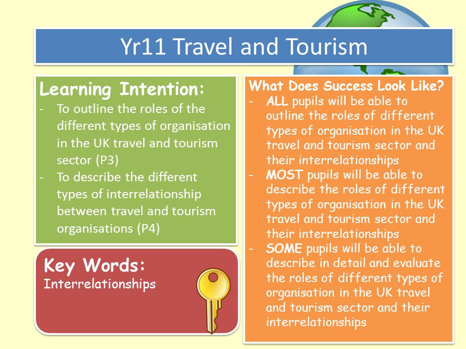 Learning Intention: -To outline the roles of the different types of organisation in the UK travel and tourism sector (P3) -To describe the different types of interrelationship between travel and tourism organisations (P4) Learning Intention: -To outline the roles of the different types of organisation in the UK travel and tourism sector (P3) -To describe the different types of interrelationship between travel and tourism organisations (P4) Yr11 Travel and Tourism Key Words: Interrelationships Key Words: Interrelationships What Does Success Look Like.