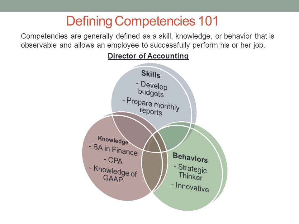 Defining Competencies 101 Generic competencies (core attributes) – Behaviors that apply to each employee regardless of role or level.
