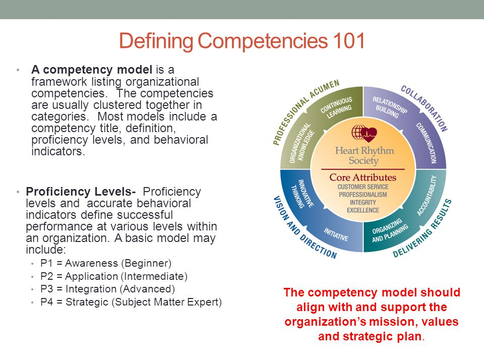 Sample Competency Accountability Willingness to accept full responsibility in meeting performance expectations.