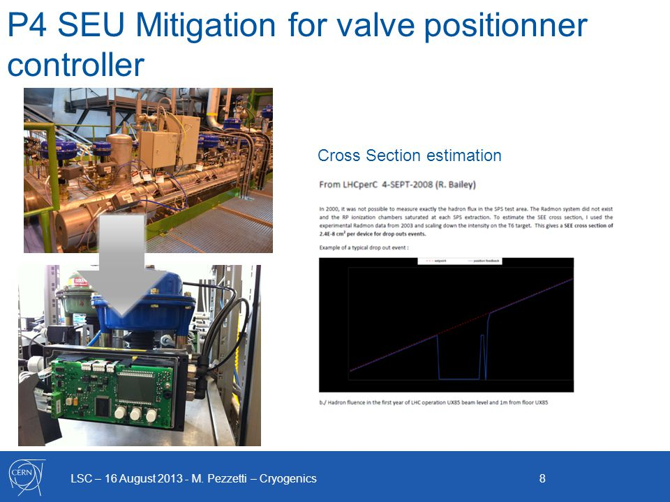 LSC – 16 August 2013 - M. Pezzetti – Cryogenics 8 P4 SEU Mitigation for valve positionner controller Cross Section estimation