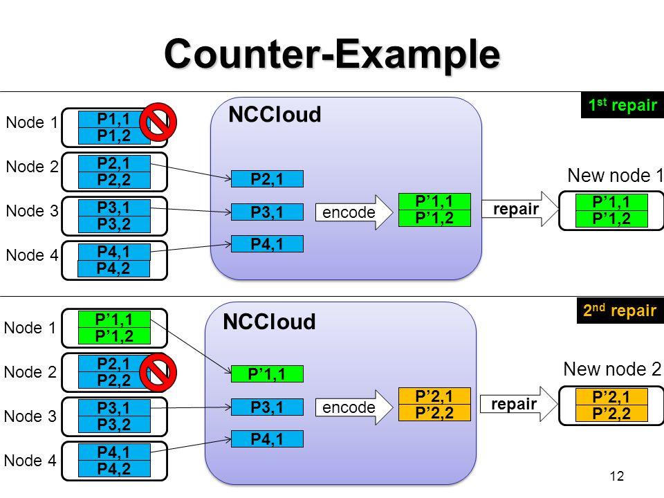 Counter-Example P1,1 P1,2 P2,1 P2,2 P3,1 P3,2 P4,1 P4,2 NCCloud encode P2,1 P3,1 P4,1 P'1,1 P'1,2 P'1,1 P'1,2 New node 1 P'1,1 P'1,2 P2,1 P2,2 P3,1 P3