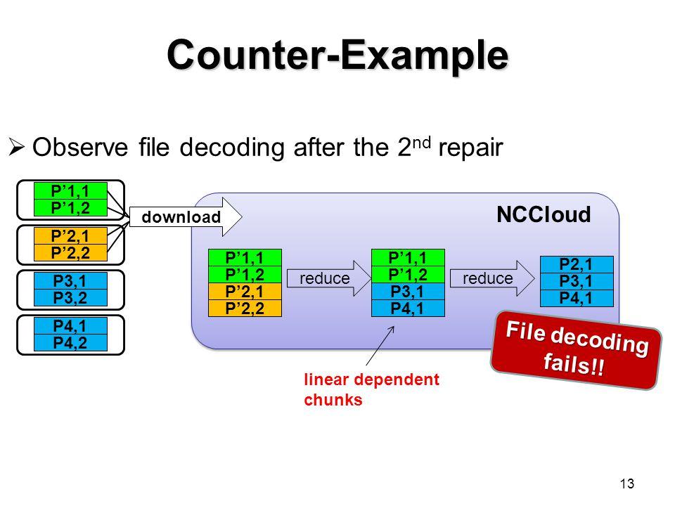 Counter-Example P'1,1 P'1,2 P'2,1 P'2,2 P3,1 P3,2 P4,1 P4,2 reduce P'1,1 P'1,2 P'2,1 P'2,2 P2,1 P3,1 P4,1 P'1,1 P'1,2 P3,1 P4,1 download reduce NCClou