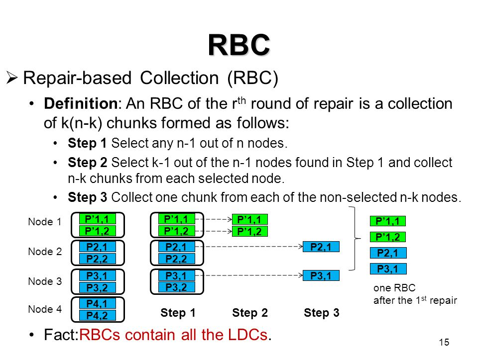  Repair-based Collection (RBC) Definition: An RBC of the r th round of repair is a collection of k(n-k) chunks formed as follows: Step 1 Select any n