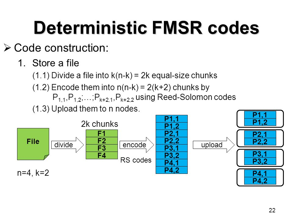 Deterministic FMSR codes 22  Code construction: 1.Store a file (1.1) Divide a file into k(n-k) = 2k equal-size chunks (1.2) Encode them into n(n-k) =