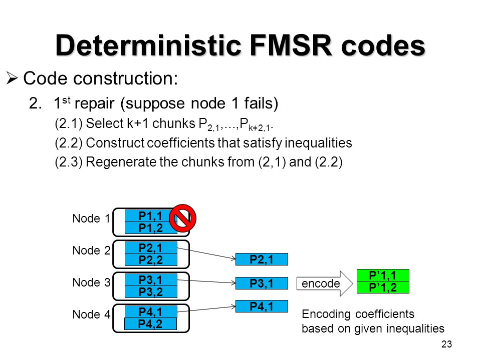 Deterministic FMSR codes 23  Code construction: 2.1 st repair (suppose node 1 fails) (2.1) Select k+1 chunks P 2,1,...,P k+2,1. (2.2) Construct coeff