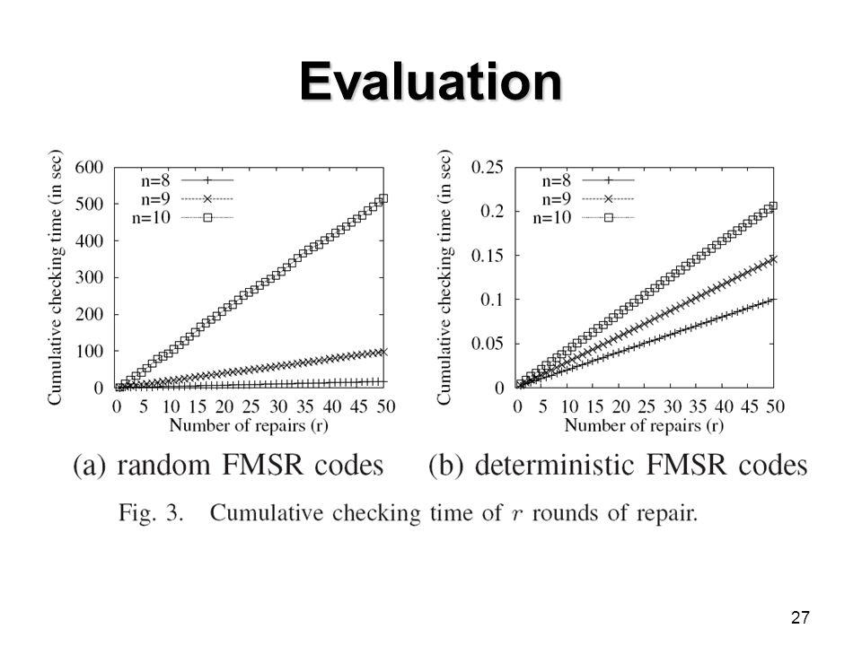 Evaluation 27
