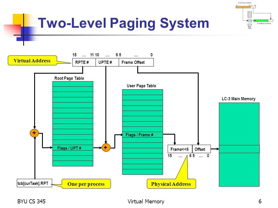 BYU CS 345Virtual Memory7 All tables in LC-3 memory.