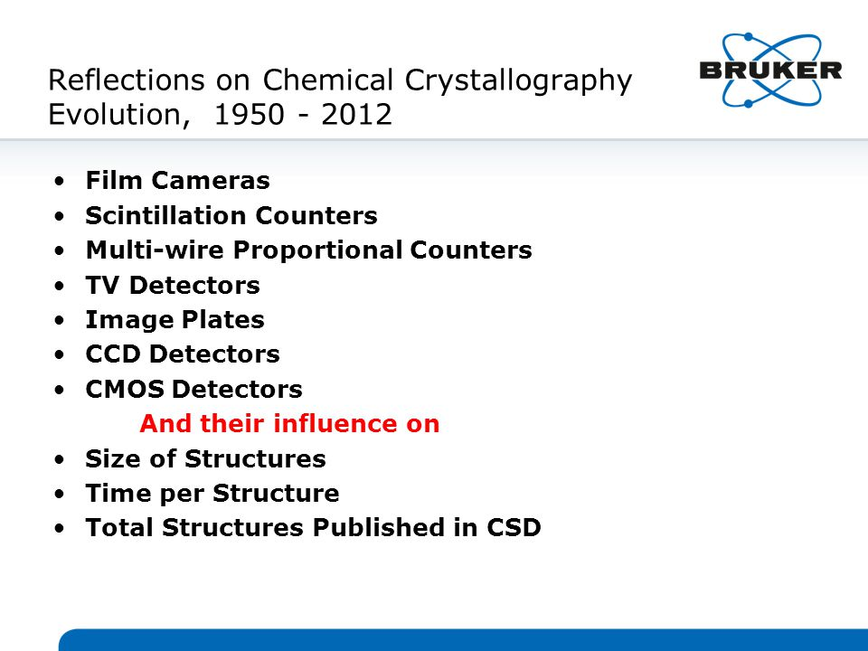 Reflections on Chemical Crystallography Evolution, 1950 - 2012 Film Cameras Scintillation Counters Multi-wire Proportional Counters TV Detectors Image Plates CCD Detectors CMOS Detectors And their influence on Size of Structures Time per Structure Total Structures Published in CSD