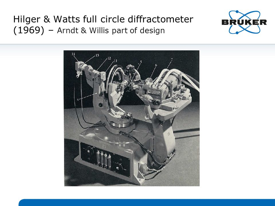 Hilger & Watts full circle diffractometer (1969) – Arndt & Willis part of design
