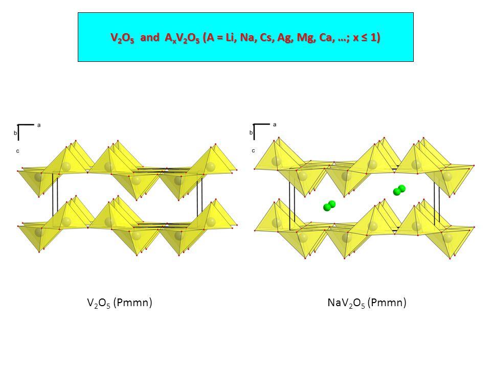 V 2 O 5 and A x V 2 O 5 (A = Li, Na, Cs, Ag, Mg, Ca, …; x ≤ 1) V 2 O 5 (Pmmn)NaV 2 O 5 (Pmmn)
