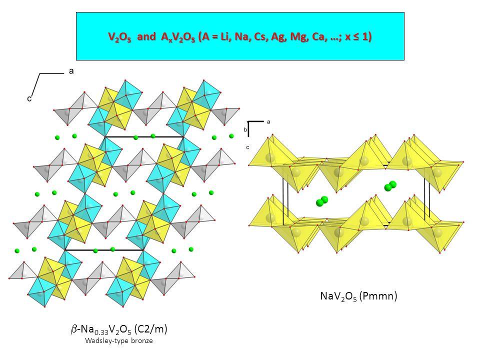  -Na 0.33 V 2 O 5 (C2/m) Wadsley-type bronze NaV 2 O 5 (Pmmn) V 2 O 5 and A x V 2 O 5 (A = Li, Na, Cs, Ag, Mg, Ca, …; x ≤ 1)