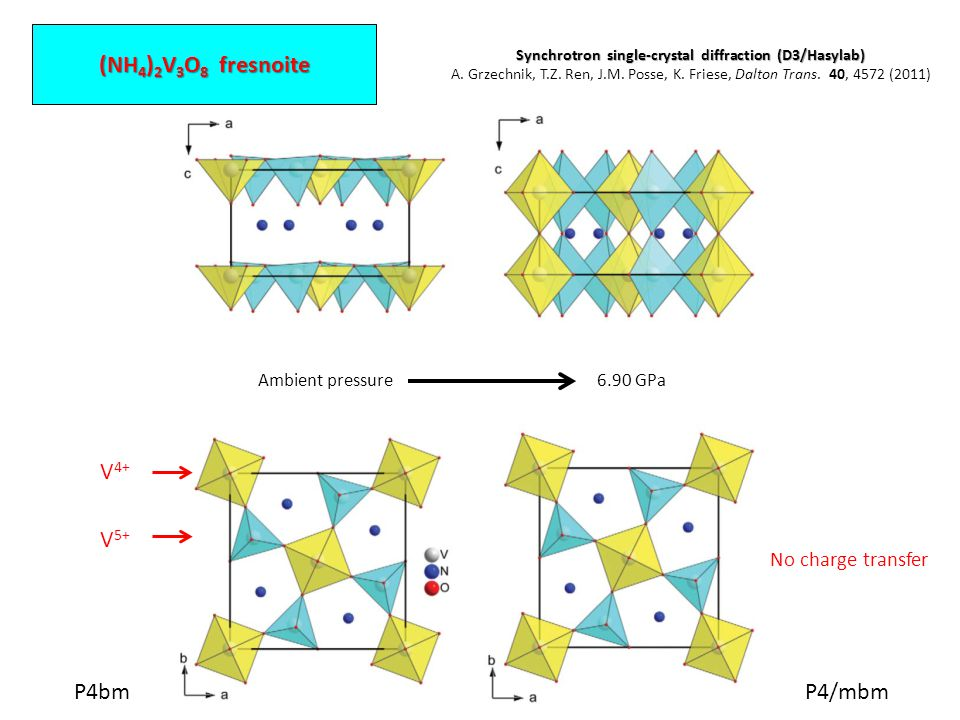 (NH 4 ) 2 V 3 O 8 fresnoite Ambient Ambient pressure 6.90 GPa V 4+ V 5+ No charge transfer P4bmP4/mbm Synchrotron single-crystal diffraction (D3/Hasyl