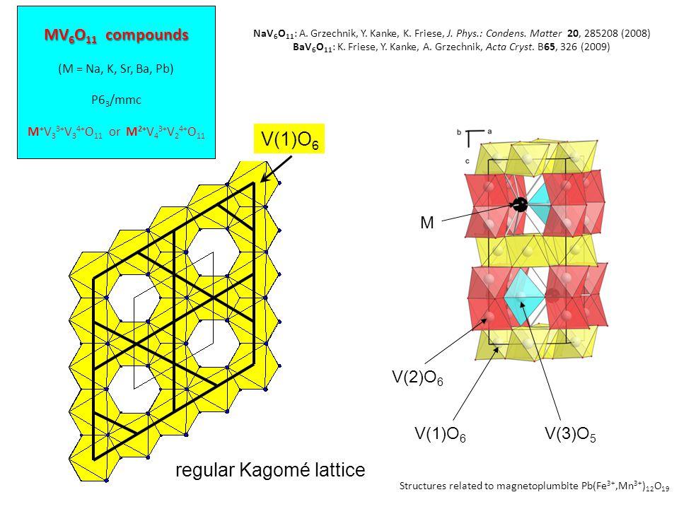MV 6 O 11 compounds (M = Na, K, Sr, Ba, Pb) P6 3 /mmc M + V 3 3+ V 3 4+ O 11 or M 2+ V 4 3+ V 2 4+ O 11 Structures related to magnetoplumbite Pb(Fe 3+,Mn 3+ ) 12 O 19 V(1)O 6 V(2)O 6 V(3)O 5 regular Kagomé lattice V(1)O 6 M NaV 6 O 11 : A.