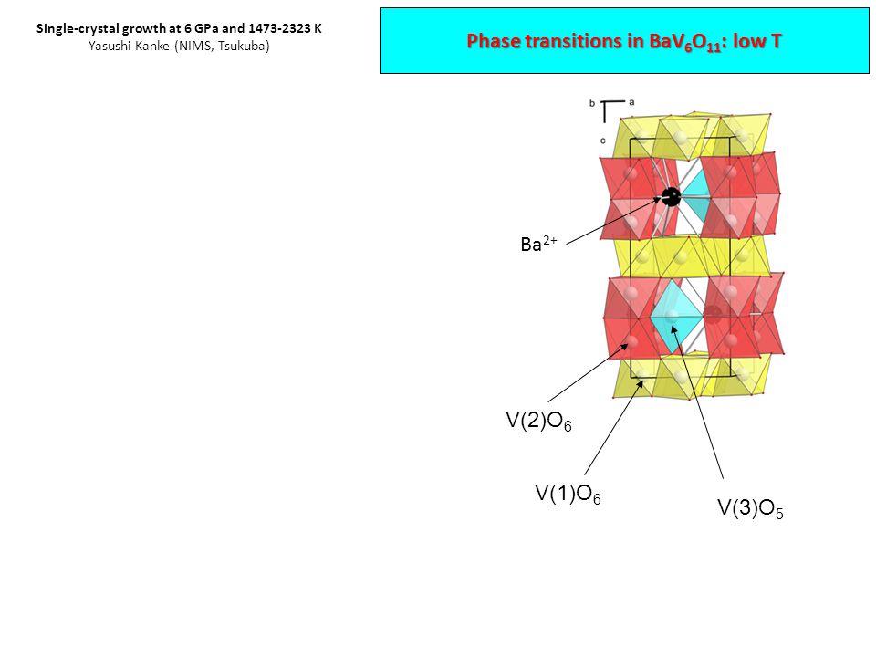 Phase transitions in BaV 6 O 11 : low T Single-crystal growth at 6 GPa and 1473-2323 K Yasushi Kanke (NIMS, Tsukuba) V(1)O 6 V(2)O 6 Ba 2+ V(3)O 5