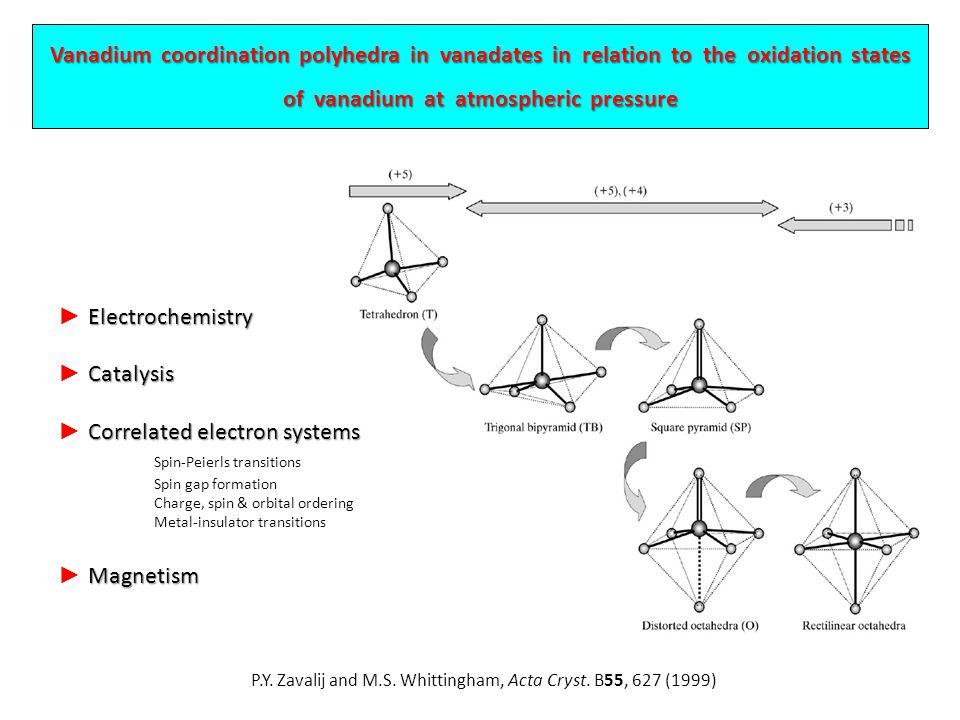Vanadium coordination polyhedra in vanadates in relation to the oxidation states of vanadium at atmospheric pressure Electrochemistry ► Electrochemist