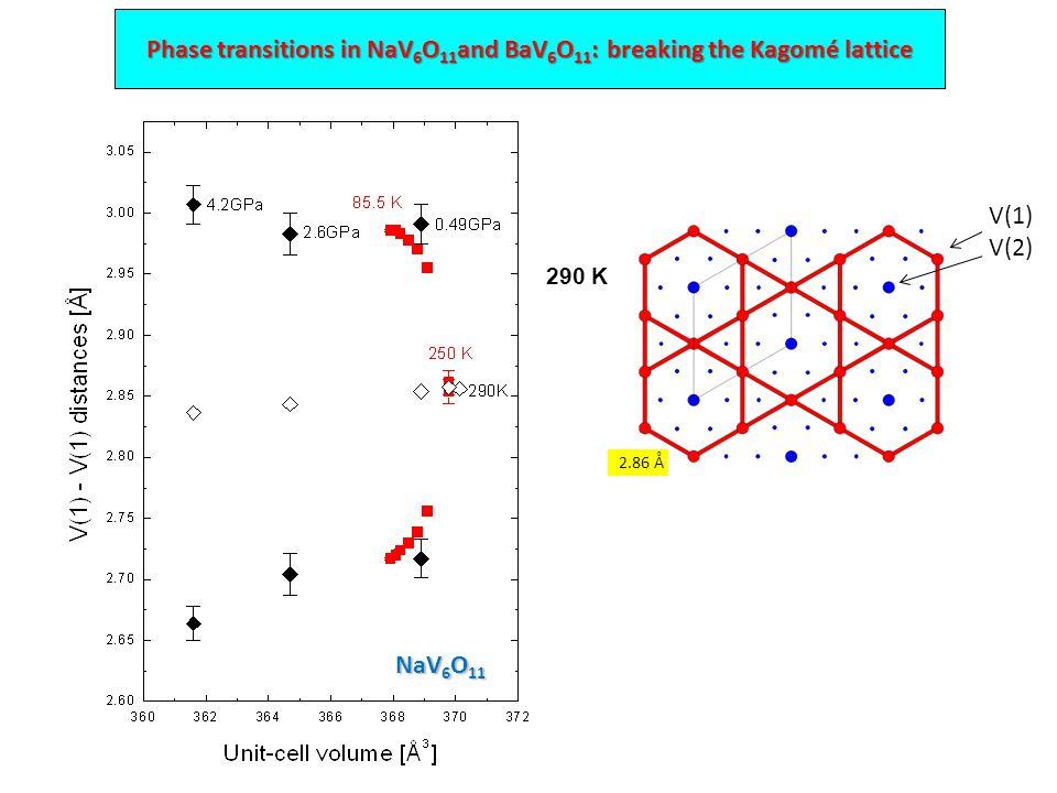 290 K V(1) V(2) 2.86 Å Phase transitions in NaV 6 O 11 and BaV 6 O 11 : breaking the Kagomé lattice NaV 6 O 11