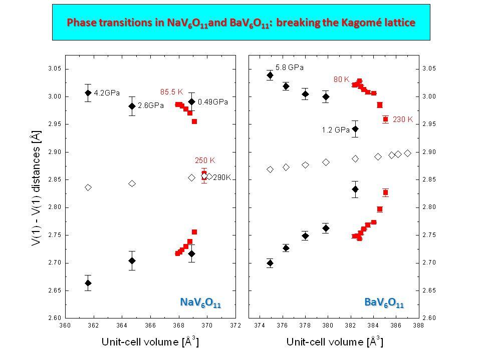 Phase transitions in NaV 6 O 11 and BaV 6 O 11 : breaking the Kagomé lattice NaV 6 O 11 BaV 6 O 11
