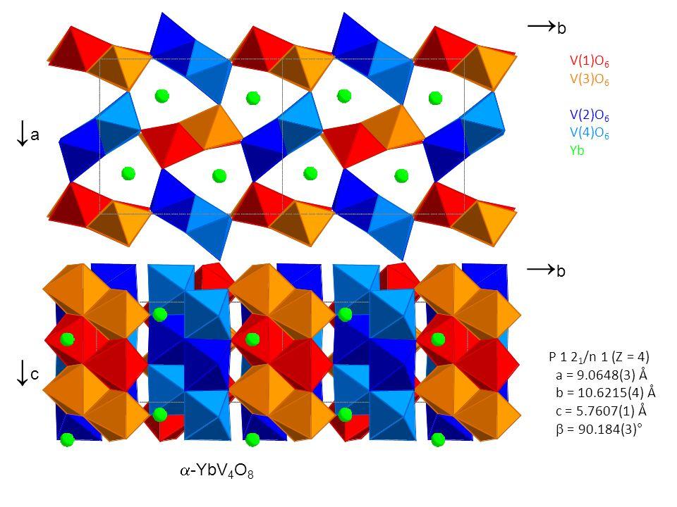 V(1)O 6 V(3)O 6 V(2)O 6 V(4)O 6 Yb ↓a↓a →b→b P 1 2 1 /n 1 (Z = 4) a = 9.0648(3) Å b = 10.6215(4) Å c = 5.7607(1) Å  = 90.184(3)°  -YbV 4 O 8 ↓c↓c →b→b