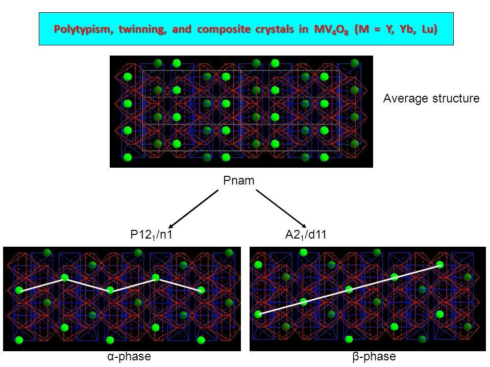 Average structure P12 1 /n1 A2 1 /d11 Pnam α-phase β-phase Polytypism, twinning, and composite crystals in MV 4 O 8 (M = Y, Yb, Lu)